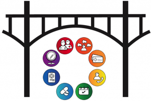 Black bridge with eight rainbow colored circles with icons inside under it.