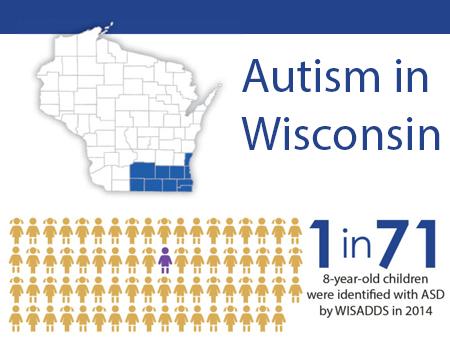 Autism Epidemiology